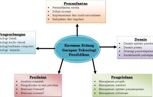 kawsan-tp-garapan